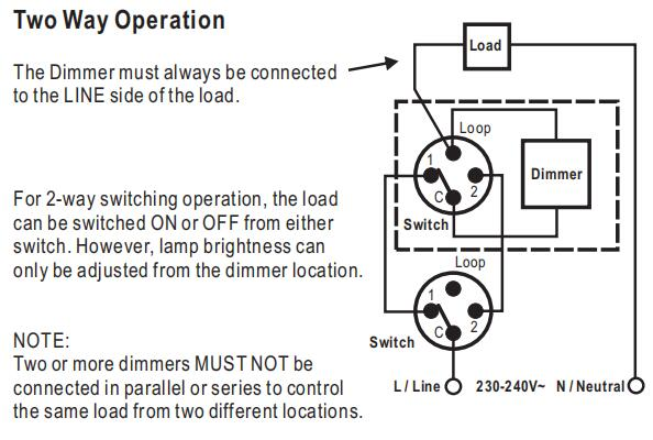 Whole Rotary Led Dimmer Switch, Clipsal 2 Way Light Switch Wiring Diagram Australia