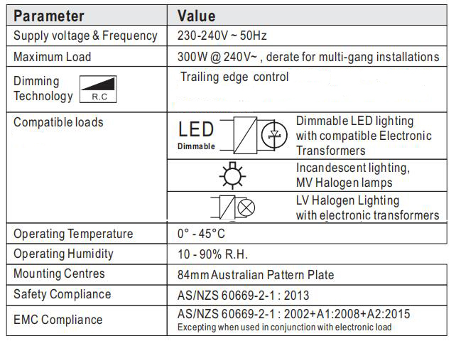 Wholesale Led Dimmer Switch With Cct Control Manufacturers Huzzdaled Com